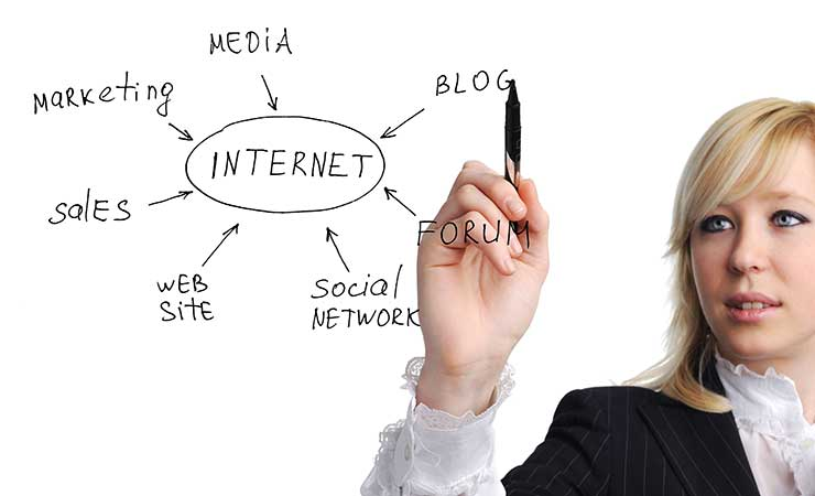 Louisville Internet Marketing